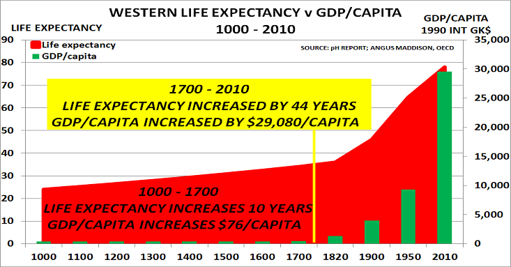 life-expectancy-may15