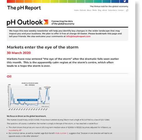 pH Outlook subscriber benefits